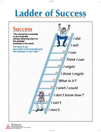 The Ladder Of A Successful Career !!   Prerna Jain
